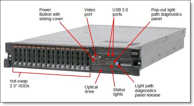IBM System X3650 M3 Server Specification